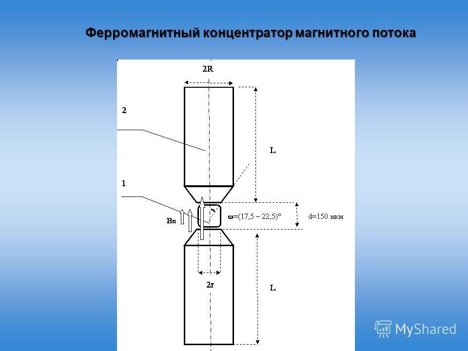 Ферромагнитный концентратор магнитного потока Ферромагнитный концентратор магнитного потока