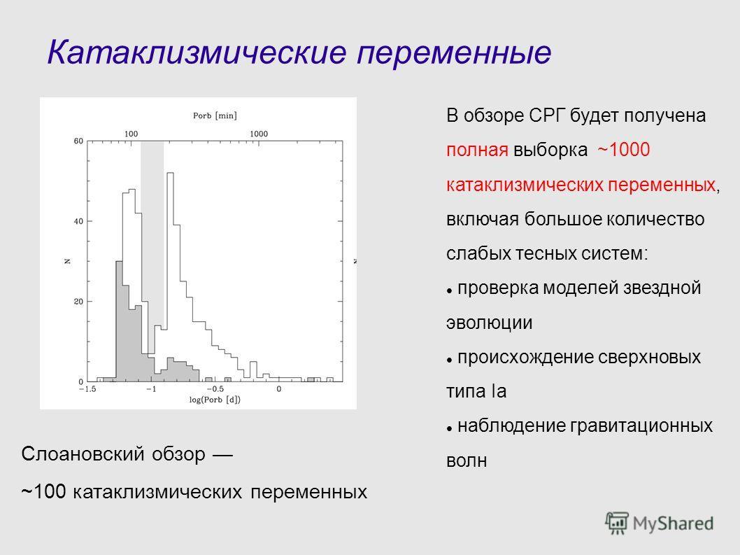 Катаклизмические переменные Слоановский обзор ~100 катаклизмических переменных В обзоре СРГ будет получена полная выборка ~1000 катаклизмических переменных, включая большое количество слабых тесных систем: проверка моделей звездной эволюции происхожд
