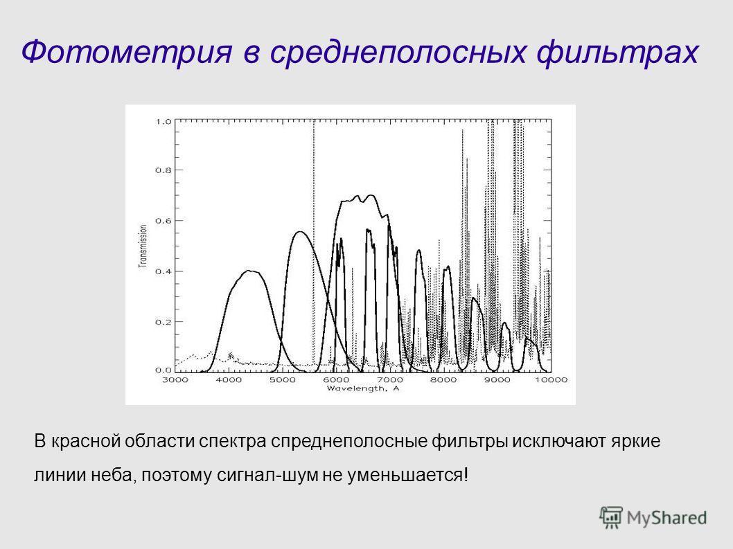 Фотометрия в среднеполосных фильтрах В красной области спектра спреднеполосные фильтры исключают яркие линии неба, поэтому сигнал-шум не уменьшается!
