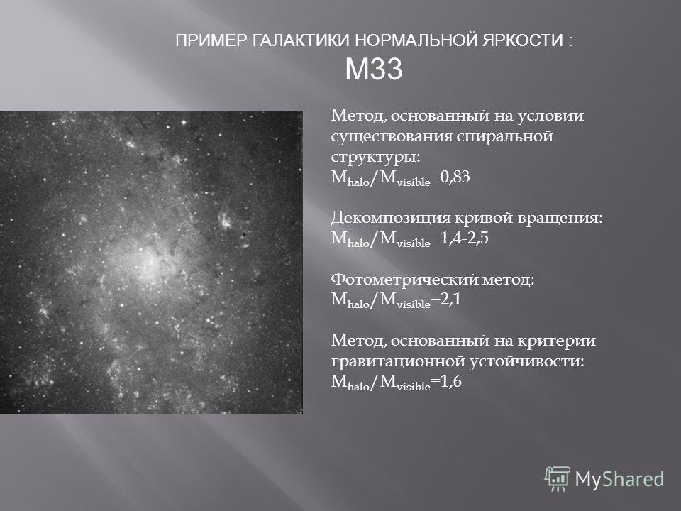 Метод, основанный на условии существования спиральной структуры: M halo /M visible =0,83 Декомпозиция кривой вращения: M halo /M visible =1,4-2,5 Фотометрический метод: M halo /M visible =2,1 Метод, основанный на критерии гравитационной устойчивости: