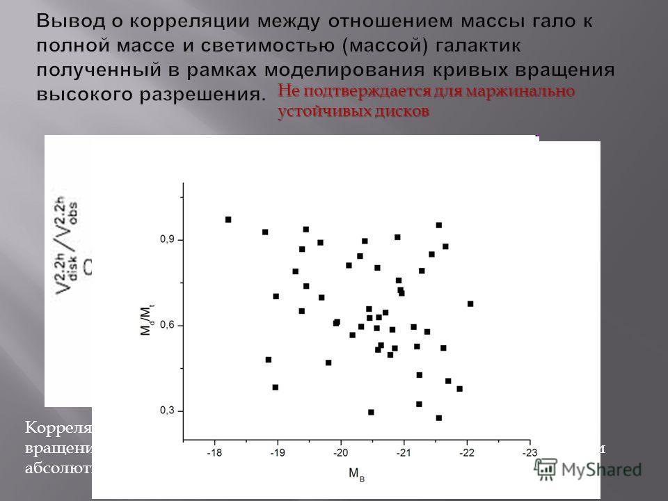 Корреляция между отношением скорости дискового компонента кривой вращения к круговой скорости вращения на расстоянии 2.2 шкал диска и абсолютной звездной величиной, полученная в работе de Blok et al 2008. Не подтверждается для маржинально устойчивых