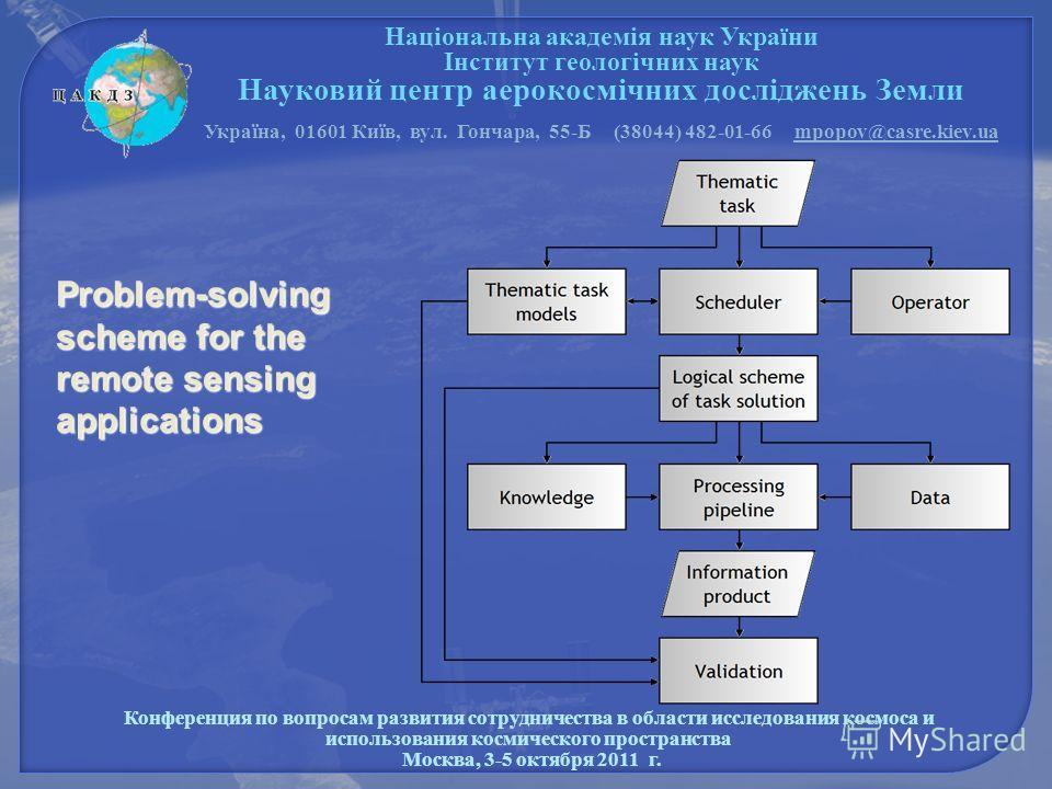 Problem-solving scheme for the remote sensing applications Конференция по вопросам развития сотрудничества в области исследования космоса и использования космического пространства Москва, 3-5 октября 2011 г.