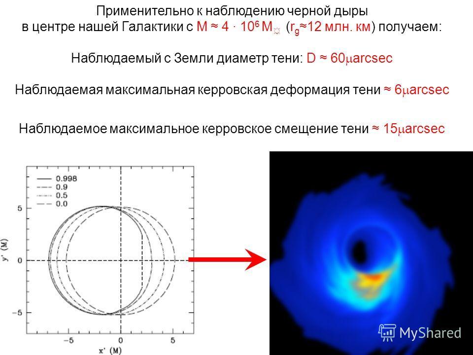 Применительно к наблюдению черной дыры в центре нашей Галактики с M 4 · 10 6 M (r g12 млн. км) получаем: Наблюдаемый с Земли диаметр тени: D 60 arcsec Наблюдаемая максимальная керровская деформация тени 6 arcsec Наблюдаемое максимальное керровское см