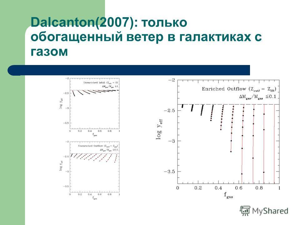 Dalcanton(2007): только обогащенный ветер в галактиках с газом