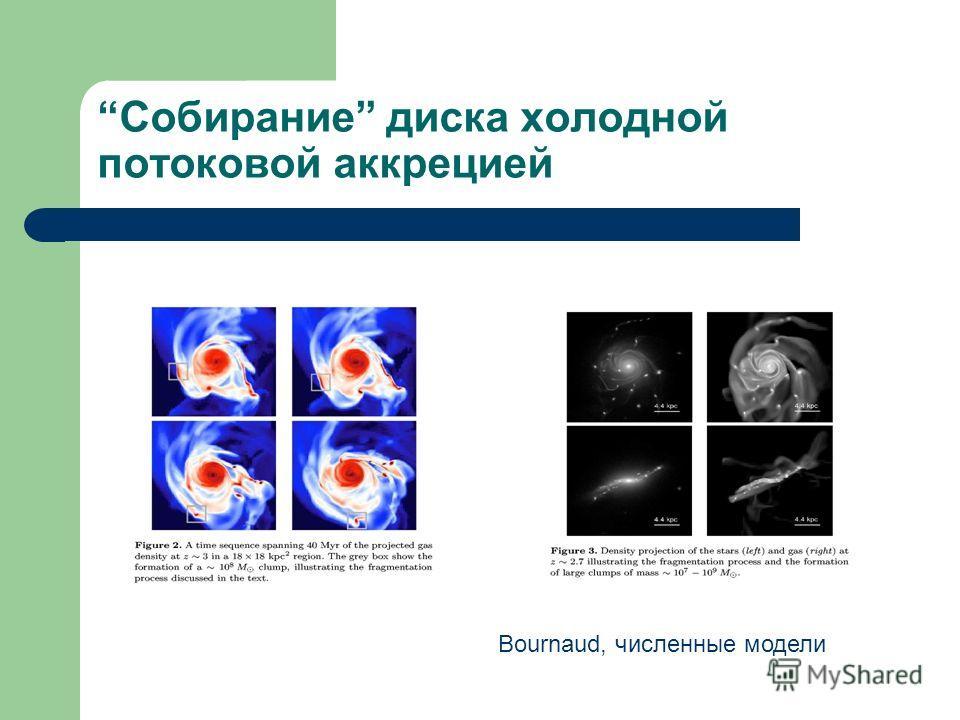 Собирание диска холодной потоковой аккрецией Bournaud, численные модели