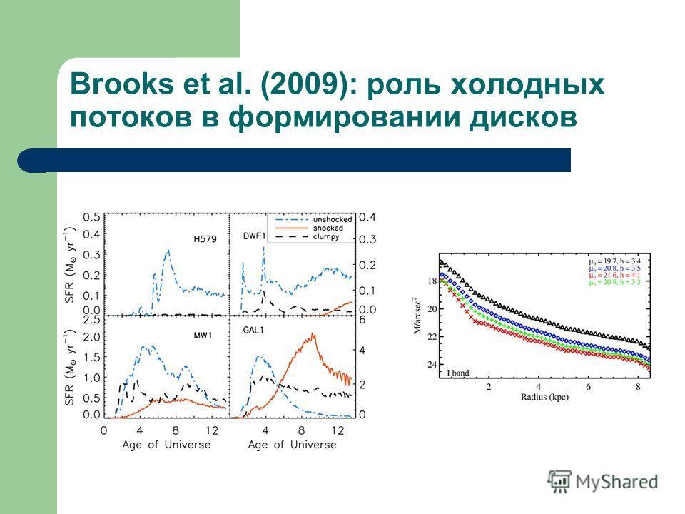 Brooks et al. (2009): роль холодных потоков в формировании дисков