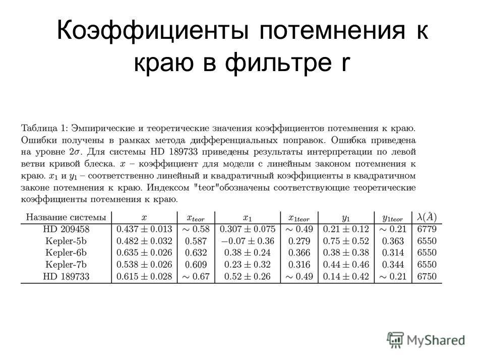 Коэффициенты потемнения к краю в фильтре r