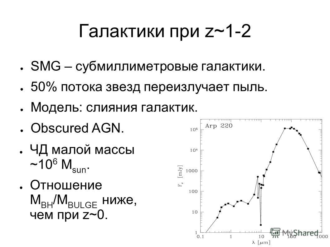 Галактики при z~1-2 SMG – субмиллиметровые галактики. 50% потока звезд переизлучает пыль. Модель: слияния галактик. Obscured AGN. ЧД малой массы ~10 6 M sun. Отношение M BH /M BULGE ниже, чем при z~0.