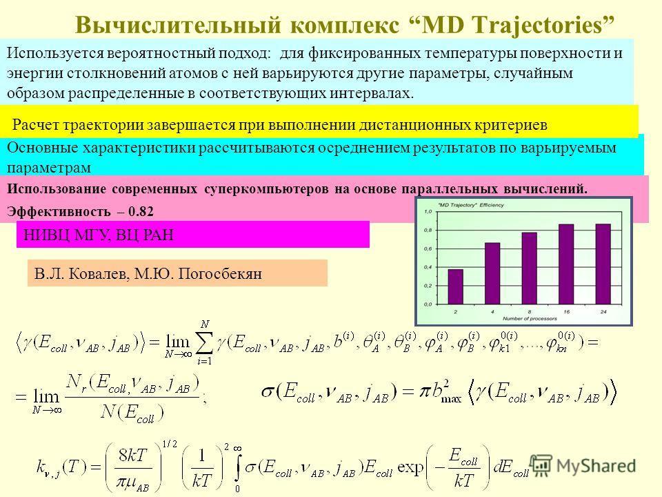 Вычислительный комплекс MD Trajectories Основные характеристики рассчитываются осреднением результатов по варьируемым параметрам Расчет траектории завершается при выполнении дистанционных критериев Использование современных суперкомпьютеров на основе