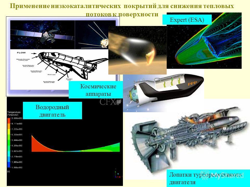 Водородный двигатель Космические аппараты Лопатки турбореактивного двигателя Применение низкокаталитических покрытий для снижения тепловых потоков к поверхности Expert (ESA)