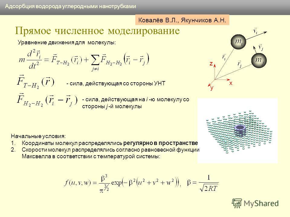 Адсорбция водорода углеродными нанотрубками Прямое численное моделирование Уравнение движения для молекулы: - сила, действующая со стороны УНТ - сила, действующая на i -ю молекулу со стороны j -й молекулы Начальные условия: 1.Координаты молекул распр