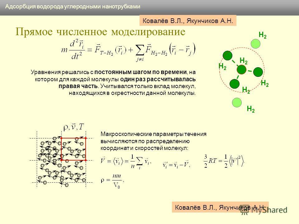 Адсорбция водорода углеродными нанотрубками H2H2 H2H2 H2H2 H2H2 H2H2 H2H2 Уравнения решались с постоянным шагом по времени, на котором для каждой молекулы один раз рассчитывалась правая часть. Учитывался только вклад молекул, находящихся в окрестност
