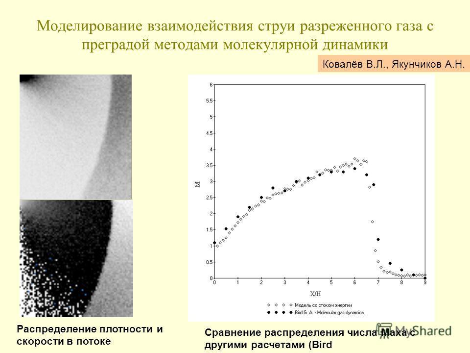 Моделирование взаимодействия струи разреженного газа с преградой методами молекулярной динамики Распределение плотности и скорости в потоке Сравнение распределения числа Маха с другими расчетами (Bird Ковалёв В.Л., Якунчиков А.Н.