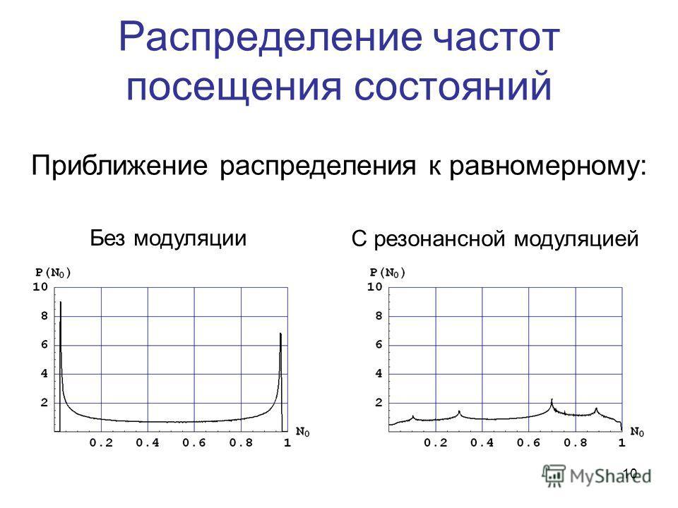 10 Распределение частот посещения состояний Приближение распределения к равномерному: Без модуляции С резонансной модуляцией