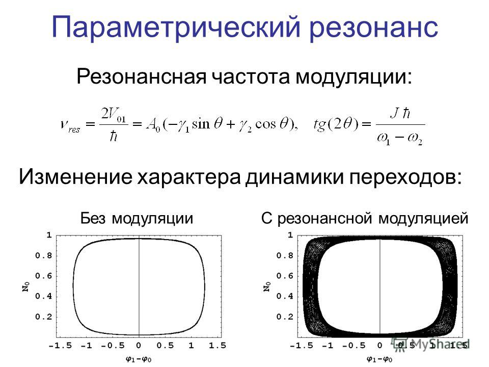 8 Параметрический резонанс Изменение характера динамики переходов: Без модуляцииС резонансной модуляцией Резонансная частота модуляции: