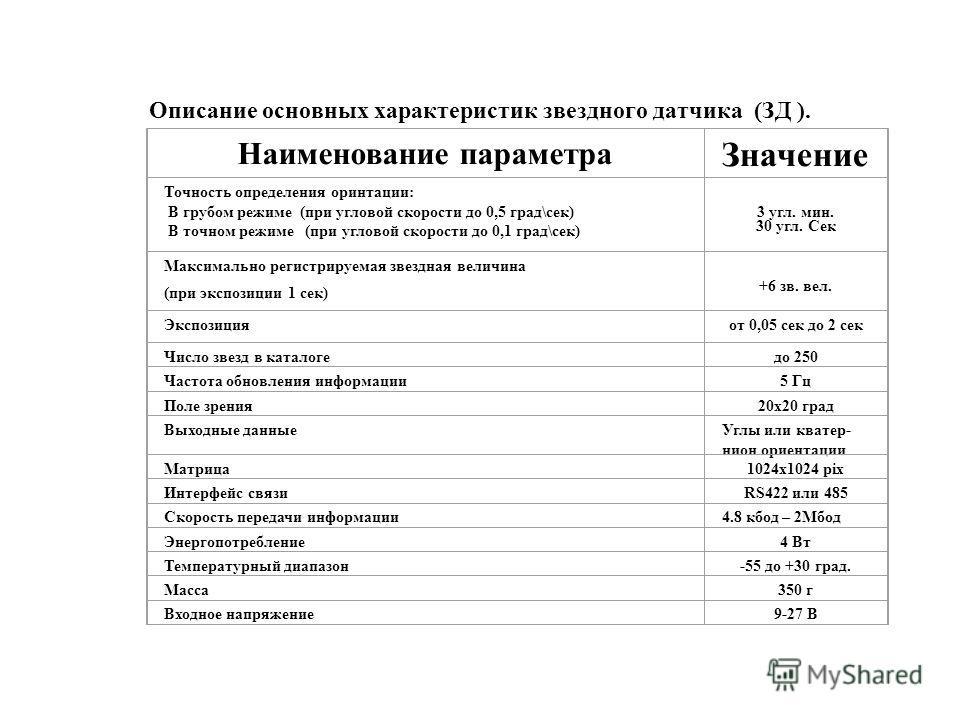 Описание основных характеристик звездного датчика (ЗД ). Наименование параметра Значение Точность определения оринтации: В грубом режиме (при угловой скорости до 0,5 град\сек) В точном режиме (при угловой скорости до 0,1 град\сек) 3 угл. мин. 30 угл.