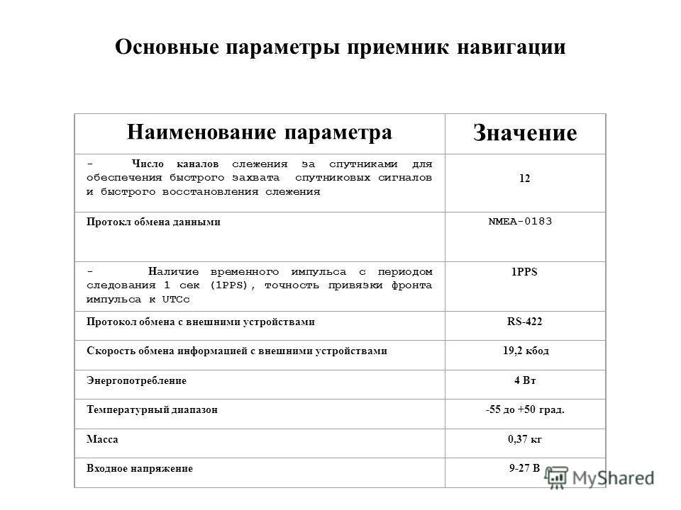 Основные параметры приемник навигации Наименование параметра Значение - Число каналов слежения за спутниками для обеспечения быстрого захвата спутниковых сигналов и быстрого восстановления слежения 12 Протокл обмена данными NMEA-0183 - Н аличие време