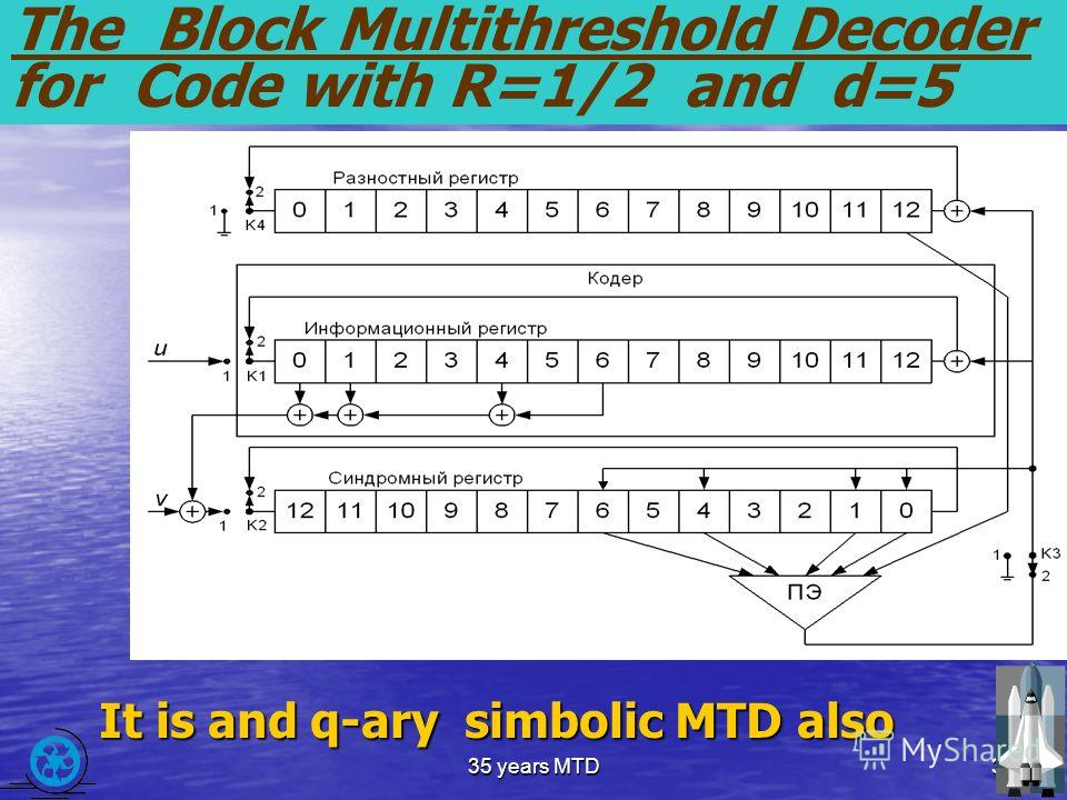 35 years MTD3 The Block Multithreshold Decoder for Code with R=1/2 and d=5 It is and q-ary simbolic MTD also