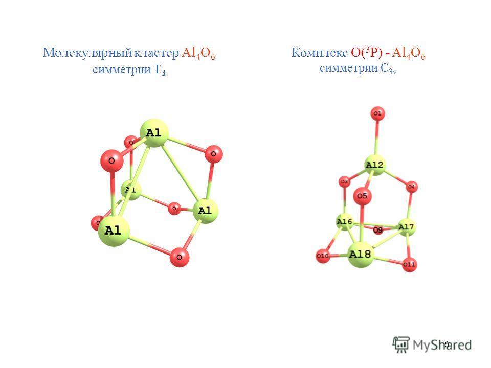 6 Молекулярный кластер Al 4 O 6 симметрии T d Комплекс O( 3 P) - Al 4 O 6 симметрии C 3v
