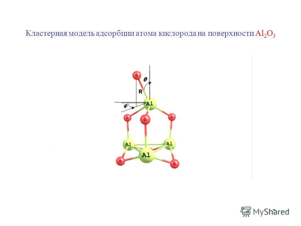 7 Кластерная модель адсорбции атома кислорода на поверхности Al 2 O 3