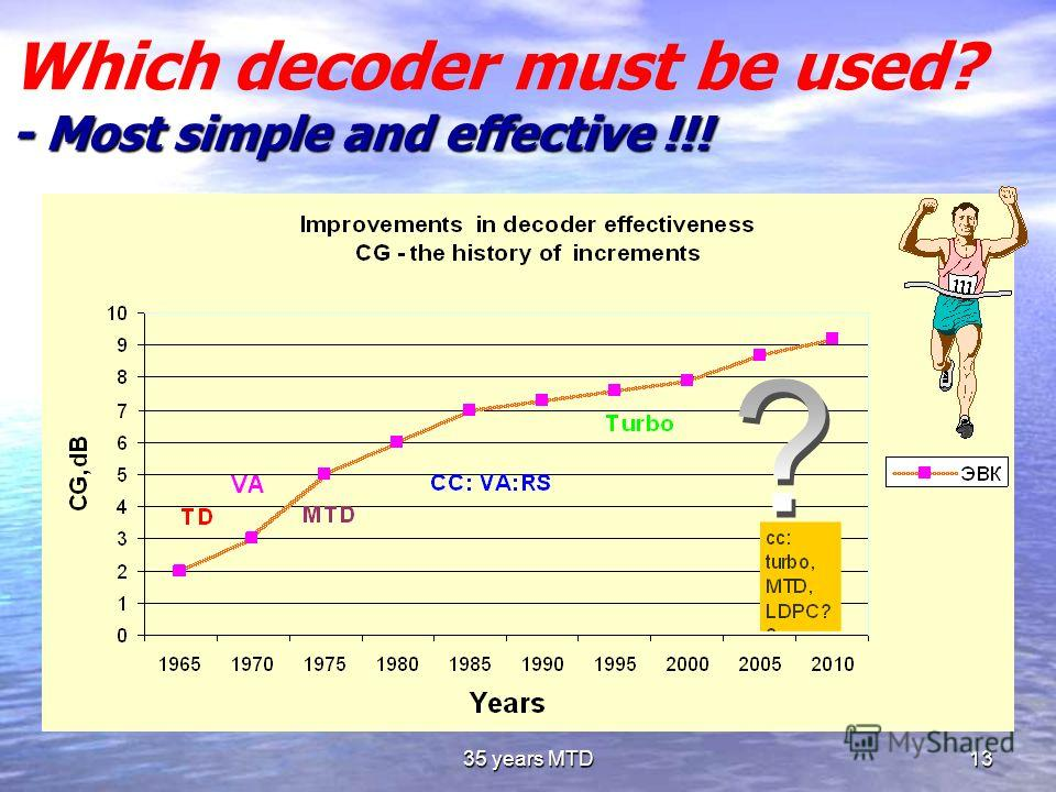 35 years MTD13 - Most simple and effective !!! Which decoder must be used? - Most simple and effective !!!
