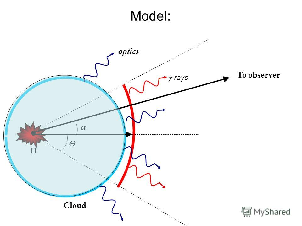 Cloud Model: To observer O -rays optics