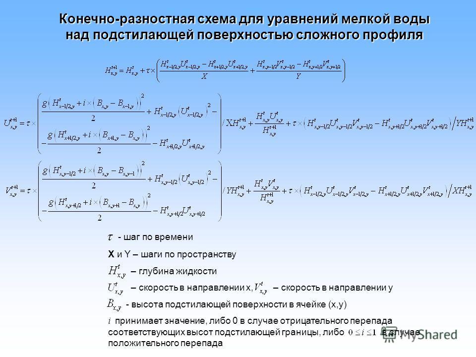 Конечно-разностная схема для уравнений мелкой воды над подстилающей поверхностью сложного профиля - шаг по времени X и Y – шаги по пространству – глубина жидкости – скорость в направлении x, – скорость в направлении y - высота подстилающей поверхност