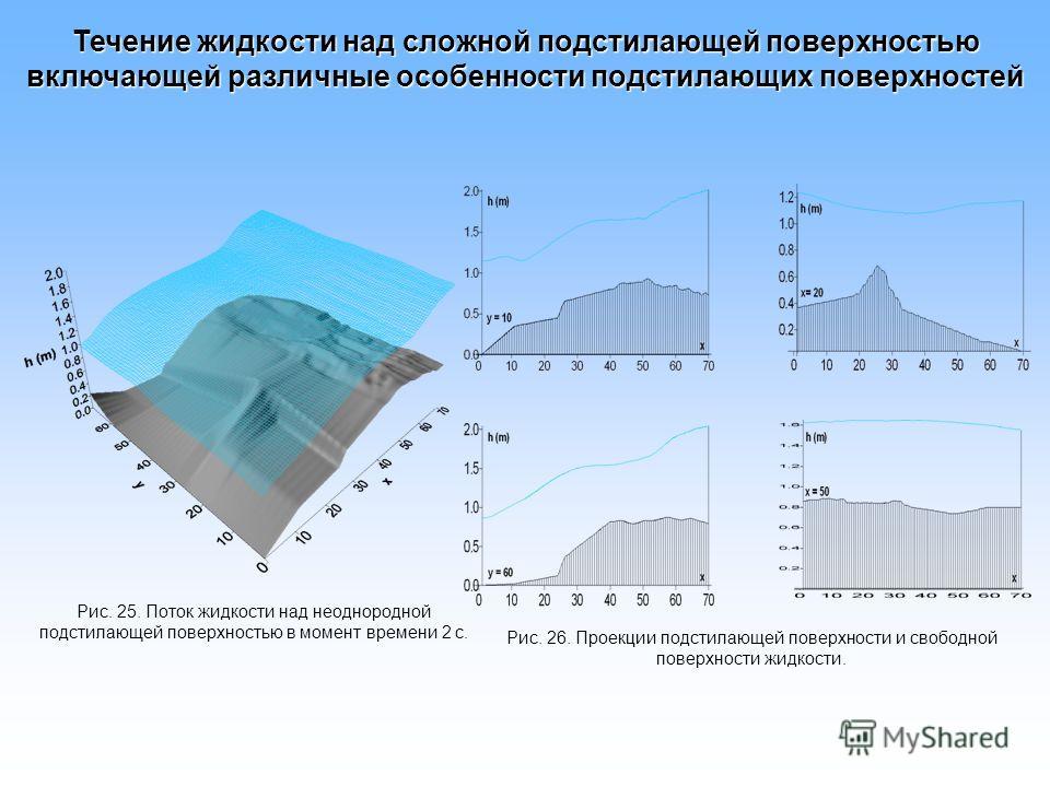 Рис. 25. Поток жидкости над неоднородной подстилающей поверхностью в момент времени 2 с. Течение жидкости над сложной подстилающей поверхностью включающей различные особенности подстилающих поверхностей Рис. 26. Проекции подстилающей поверхности и св