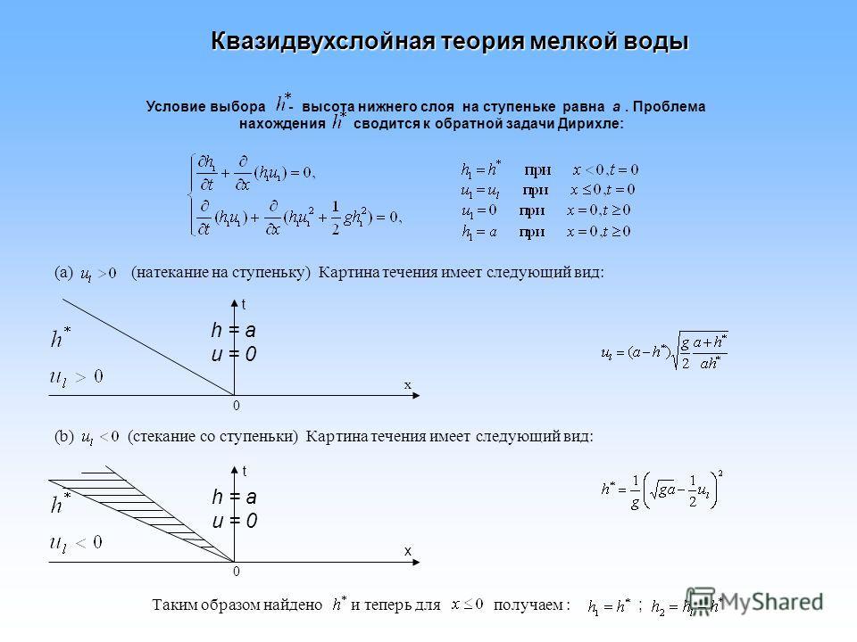 Условие выбора - высота нижнего слоя на ступеньке равна a. Проблема нахождения сводится к обратной задачи Дирихле: (a) (натекание на ступеньку) Картина течения имеет следующий вид: h = a u = 0 t x 0 (b) (стекание со ступеньки) Картина течения имеет с