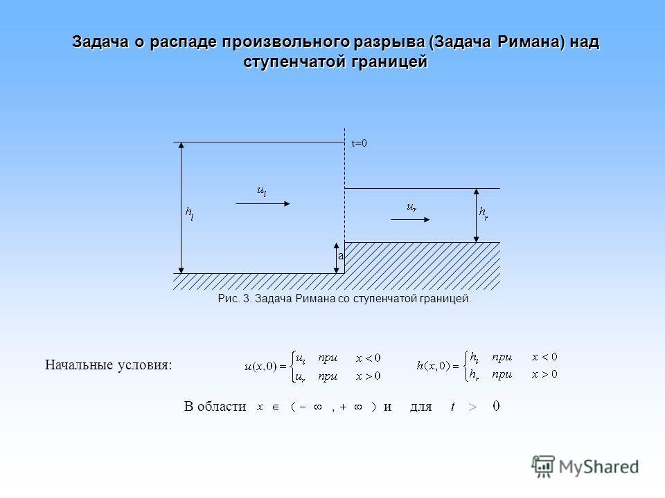 Задача о распаде произвольного разрыва (Задача Римана) над ступенчатой границей Начальные условия: В области и для a t=0 Рис. 3. Задача Римана со ступенчатой границей.