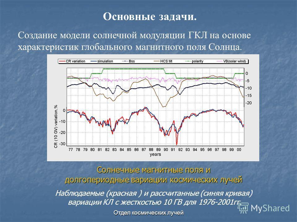 Отдел космических лучей Основные задачи. Создание модели солнечной модуляции ГКЛ на основе характеристик глобального магнитного поля Солнца. Солнечные магнитные поля и долгопериодные вариации космических лучей Наблюдаемые (красная ) и рассчитанные (с