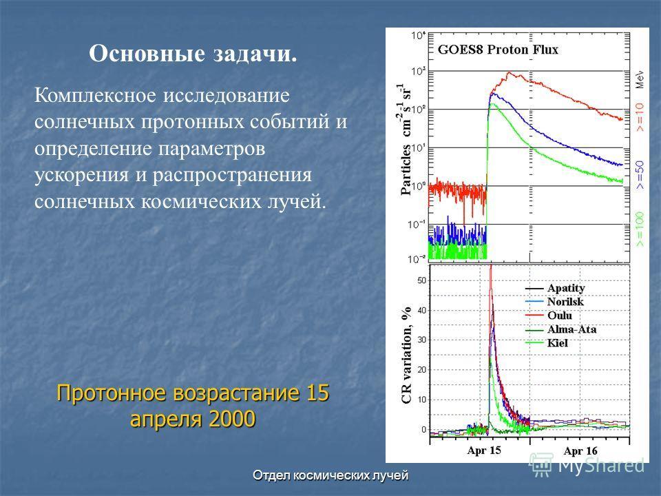 Отдел космических лучей Основные задачи. Комплексное исследование солнечных протонных событий и определение параметров ускорения и распространения солнечных космических лучей. Протонное возрастание 15 апреля 2000
