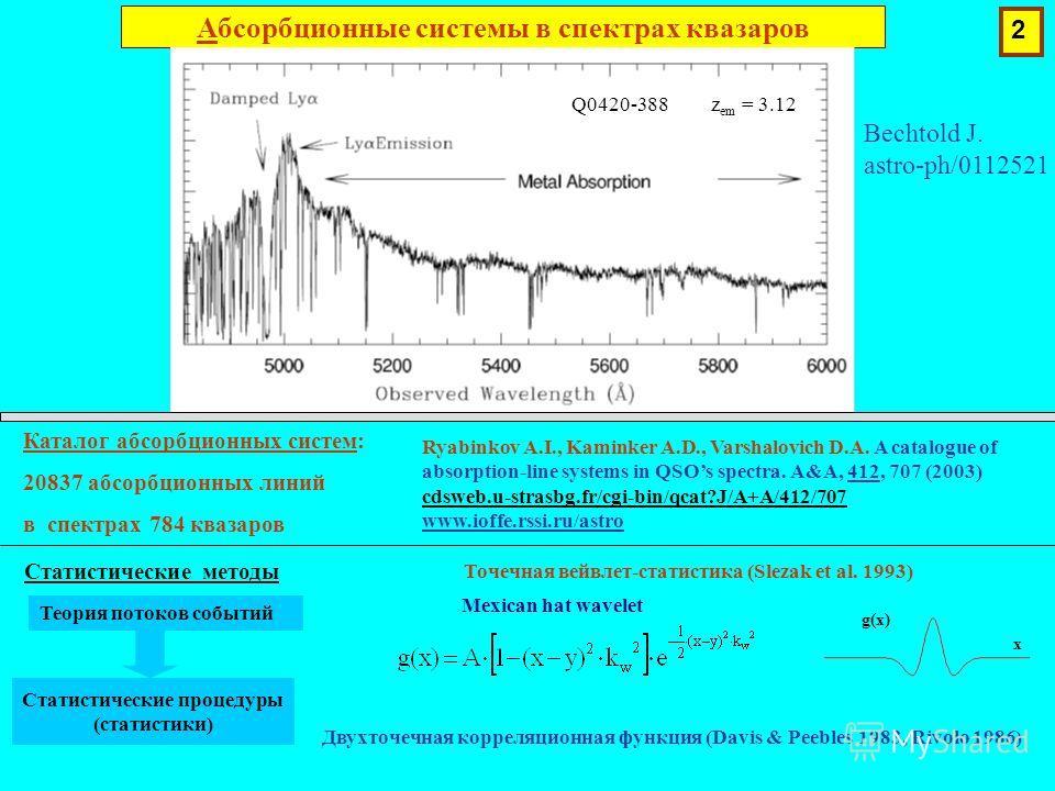 Абсорбционные системы в спектрах квазаров Bechtold J. astro-ph/0112521 Q0420-388 z em = 3.12 Каталог абсорбционных систем: 20837 абсорбционных линий в спектрах 784 квазаров Ryabinkov A.I., Kaminker A.D., Varshalovich D.A. A catalogue of absorption-li