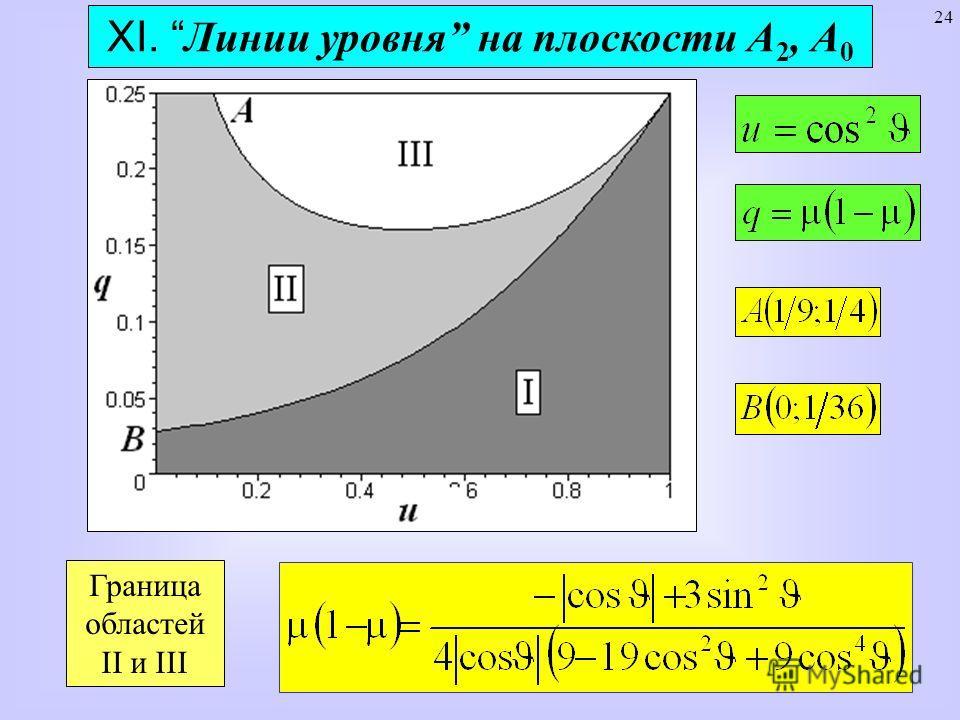 24 XI. Линии уровня на плоскости А 2, А 0 Граница областей II и III