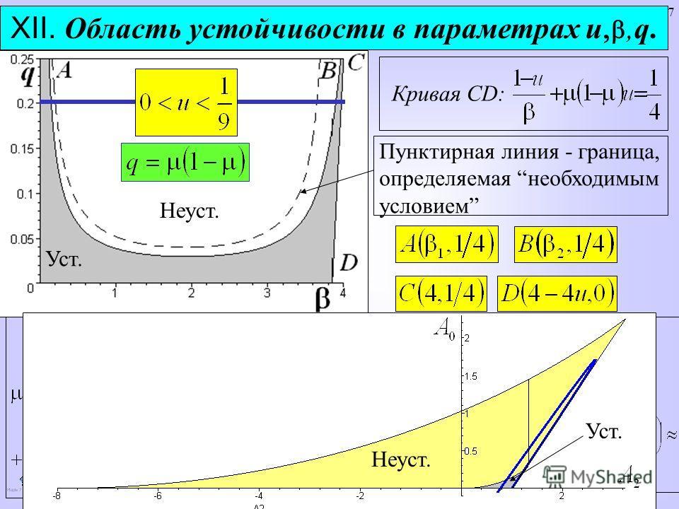 27 XII. Область устойчивости в параметрах u,q. Неуст. Уст. Кривая АВ: Кривая СD: Пунктирная линия - граница, определяемая необходимым условием В случае Точки В и С сливаются В этом случае Неуст. Уст.