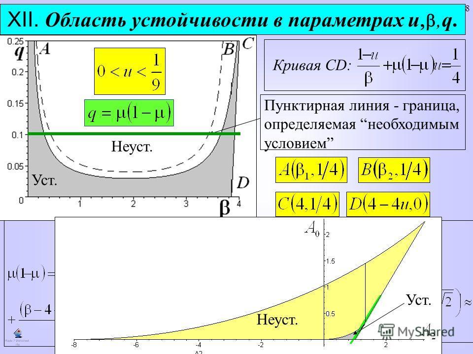 28 XII. Область устойчивости в параметрах u,q. Неуст. Уст. Кривая АВ: Кривая СD: Пунктирная линия - граница, определяемая необходимым условием В случае Точки В и С сливаются В этом случае Неуст. Уст.