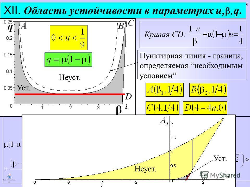 29 XII. Область устойчивости в параметрах u,q. Неуст. Уст. Кривая АВ: Кривая СD: Пунктирная линия - граница, определяемая необходимым условием В случае Точки В и С сливаются В этом случае Неуст. Уст.