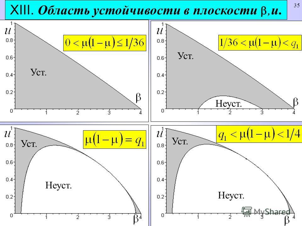 35 XIII. Область устойчивости в плоскости,u. Уст. Неуст.