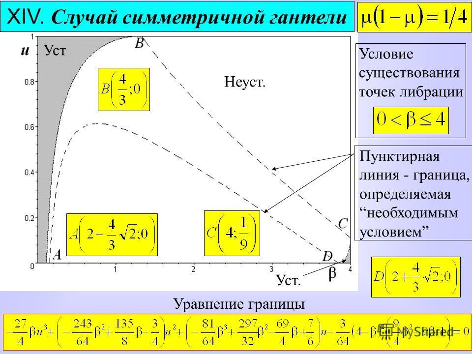 37 Условие существования точек либрации Уравнение границы Пунктирная линия - граница, определяемаянеобходимым условием Уст Неуст. Уст. XIV. Случай симметричной гантели