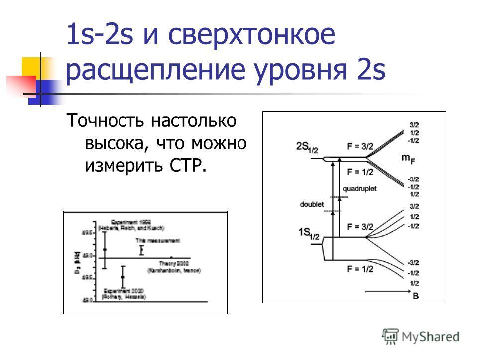 1s-2s и сверхтонкое расщепление уровня 2s Точность настолько высока, что можно измерить СТР.
