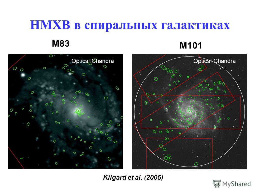 HMXB в спиральных галактиках М83 Optics+Chandra Kilgard et al. (2005) М101 Optics+Chandra