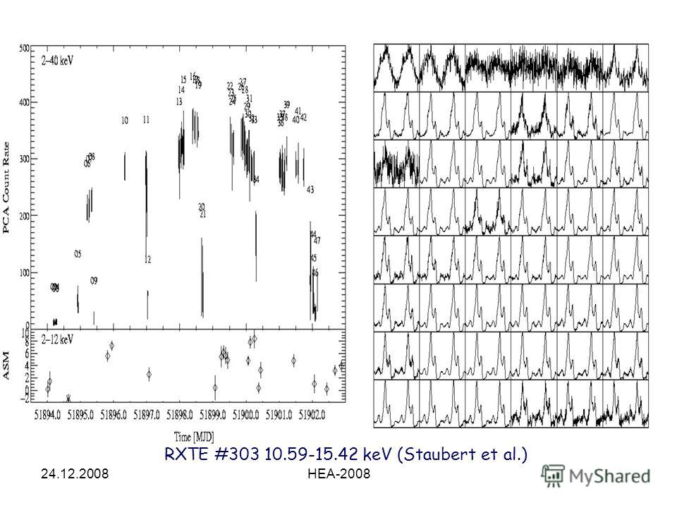 24.12.2008HEA-2008 RXTE #303 10.59-15.42 keV (Staubert et al.)