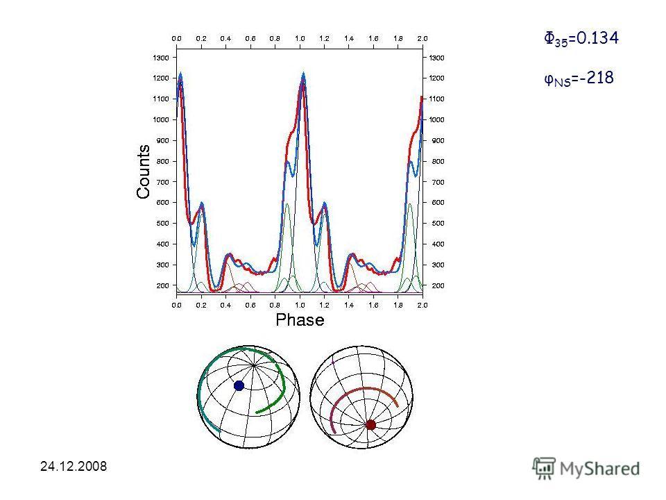 24.12.2008HEA-2008 Φ 35 =0.134 φ NS =-218