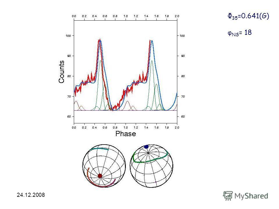 24.12.2008HEA-2008 Φ 35 =0.641(G) φ NS = 18