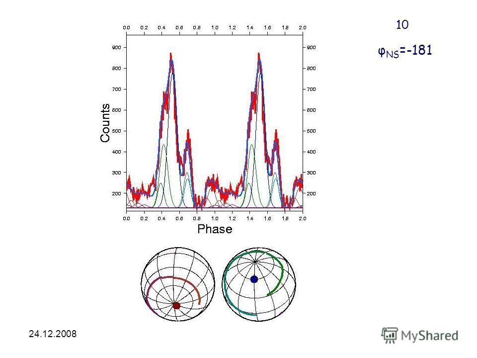 24.12.2008HEA-2008 φ NS =-181 10