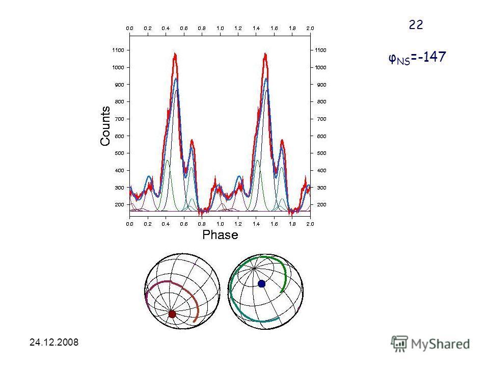 24.12.2008HEA-2008 22 φ NS =-147