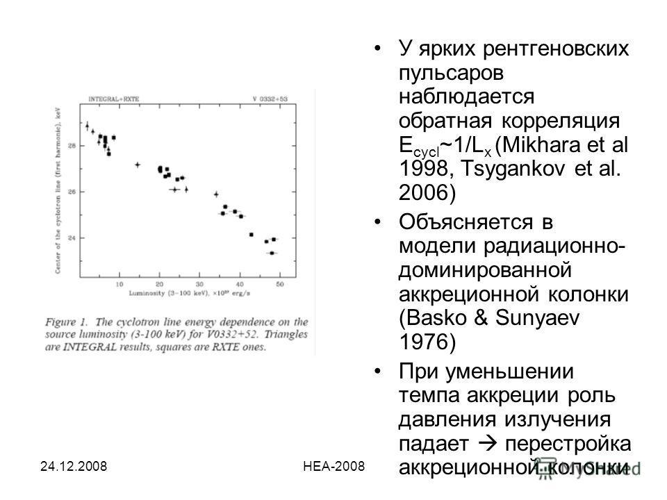24.12.2008HEA-2008 У ярких рентгеновских пульсаров наблюдается обратная корреляция E cycl ~1/L x (Mikhara et al 1998, Tsygankov et al. 2006) Объясняется в модели радиационно- доминированной аккреционной колонки (Basko & Sunyaev 1976) При уменьшении т