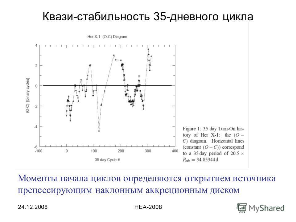 24.12.2008HEA-2008 Квази-стабильность 35-дневного цикла Моменты начала циклов определяются открытием источника прецессирующим наклонным аккреционным диском
