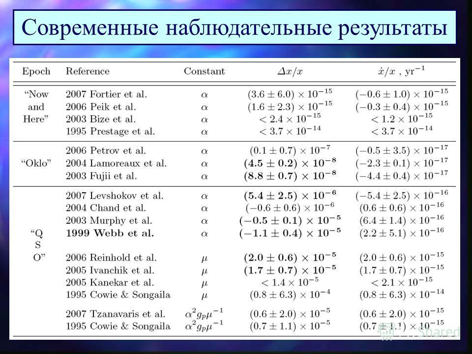 Экспериментальное детектирование (или определение жесткого верхнего предела) космологического изменения, космологического изменения, является важным инструментом селекции теоретических моделей теорий фундаментальных взаимодействий