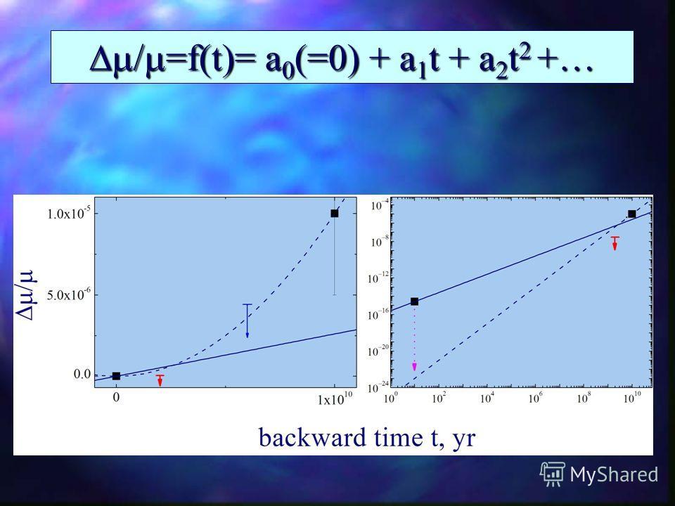 В чем преимущество астрофизических методов по сравнению с прецизионными лабораторными наблюдениями ? Используя спектры квазаров, астрофизики могут изучать «физику», существовавшую млрд. лет назад. Лабораторные измерения / измеряется с прецизионной то